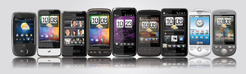 HTC-Smart-Devices