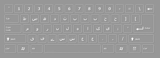 Urdu-keyboard